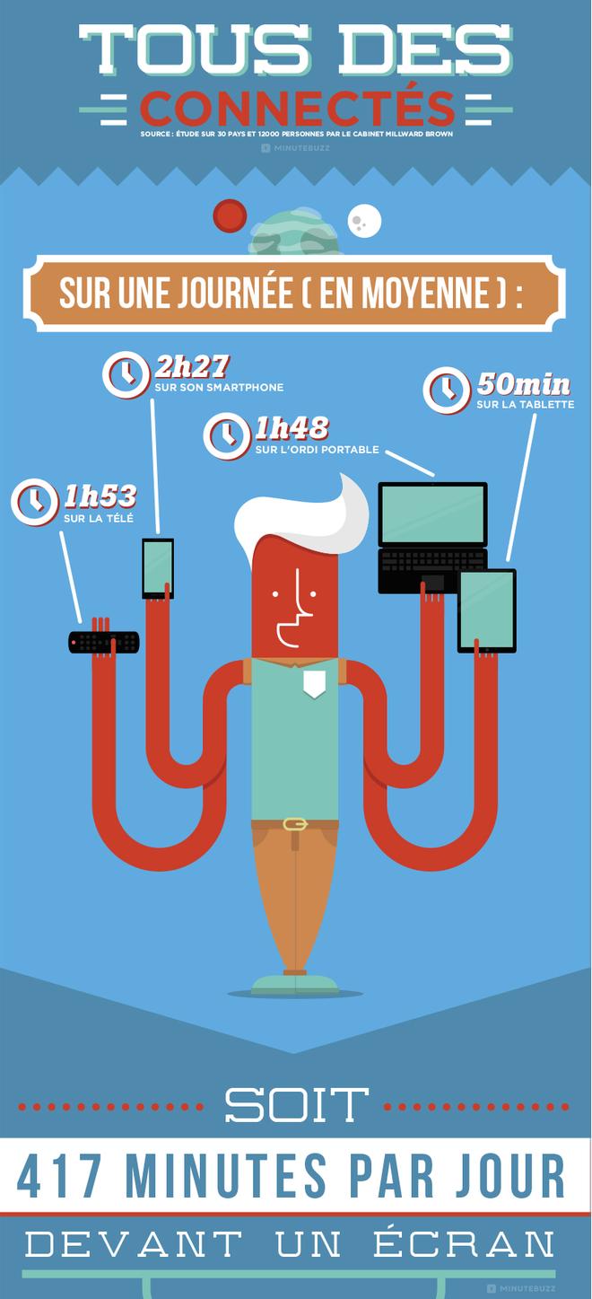 Kideaz-Connectes-Smartphone-Ordinateur-Tablette