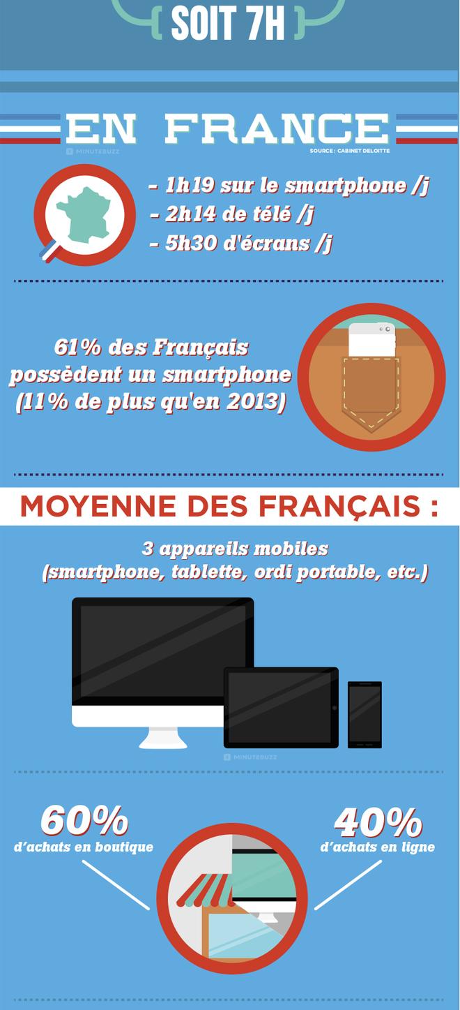 Kideaz-Etudes-Tablettes-Smartphone-2
