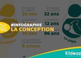 Teasing Infographie Blog02