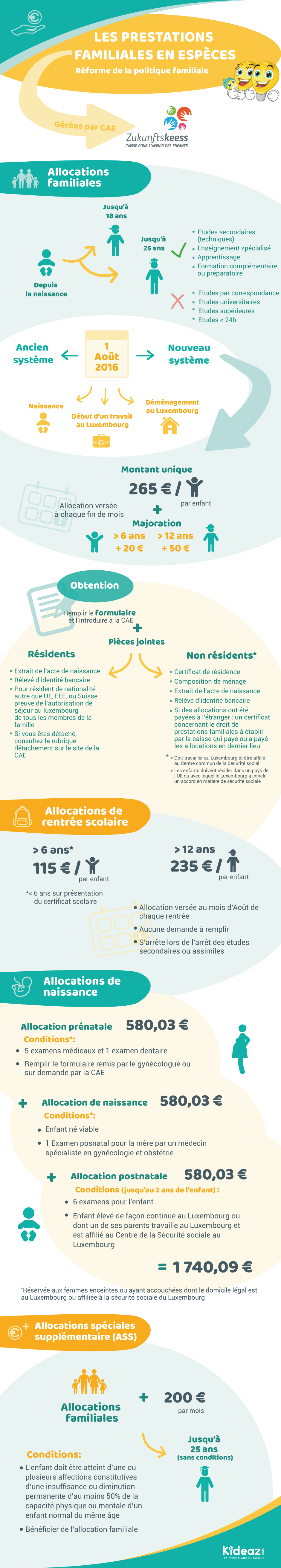 infographie allocationsGood