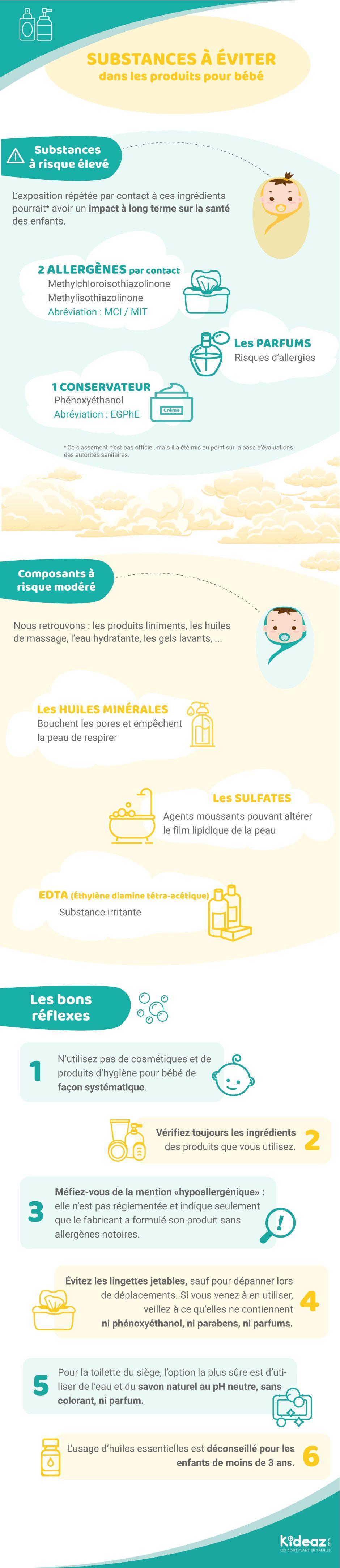 kideaz-Infographie-substances-toxiques-2019