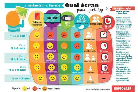 kideaz-ecrans-enfants-infographie