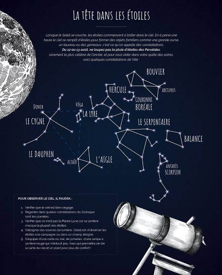kideaz-little-kideaz-quete-astres-astronomie-observation-3