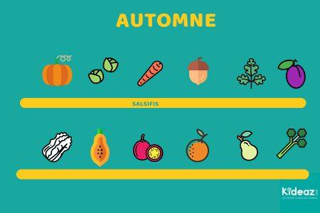 kideaz fruit legume automne