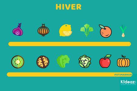 kideaz fruit legume mars